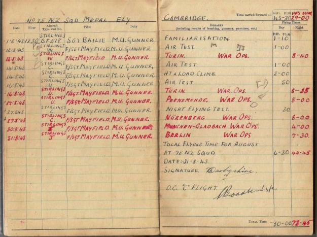 T Darbyshire Air Gunners Log Book 011