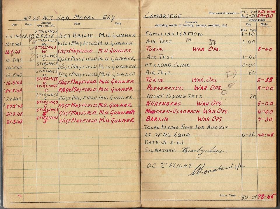 T Darbyshire Air Gunners Log Book 011