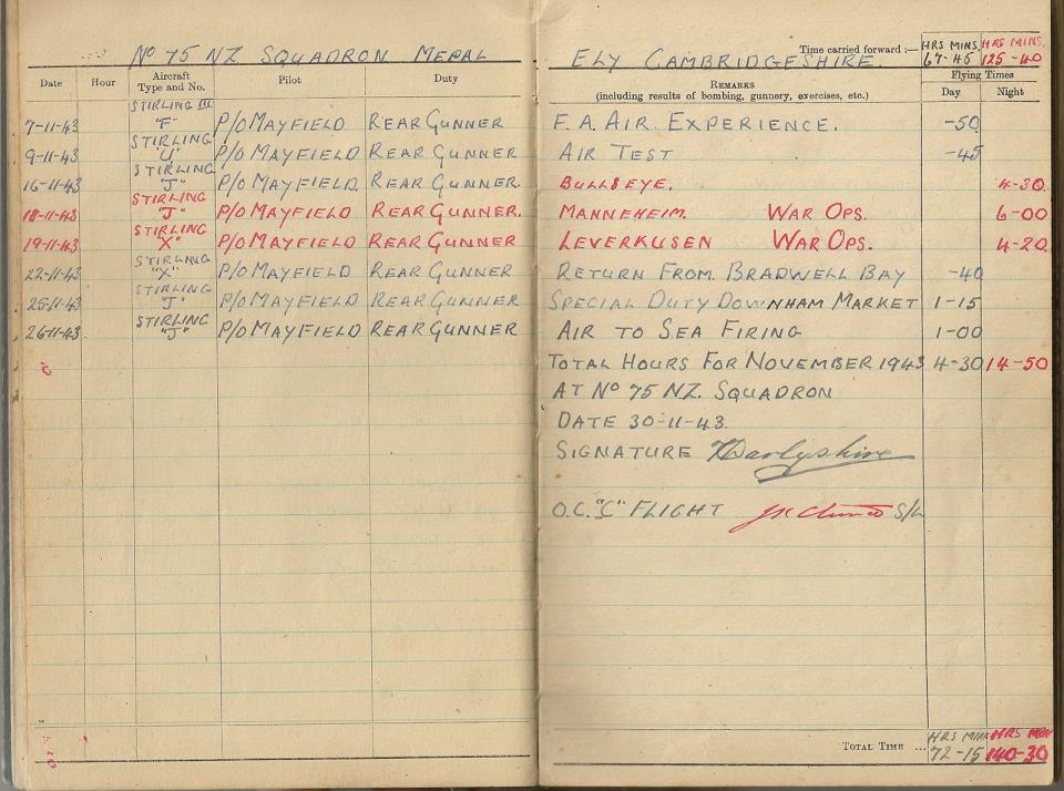 T Darbyshire Air Gunners Log Book 014