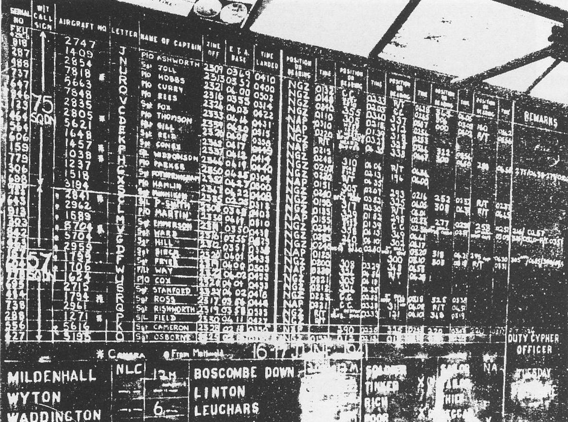 Ops board 16th July 1941
