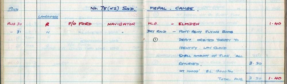 Reginald Charles Weeden, Navigator - Ford crew, 1944 (6/6)