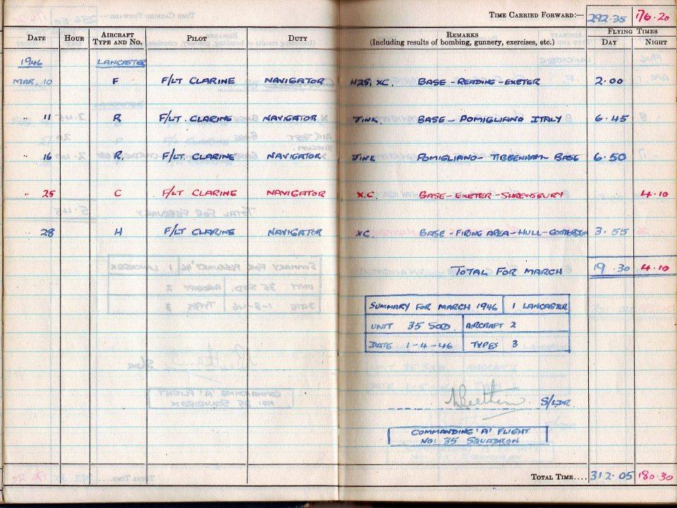 RC Weeden - Logbook 1946 - Page 02