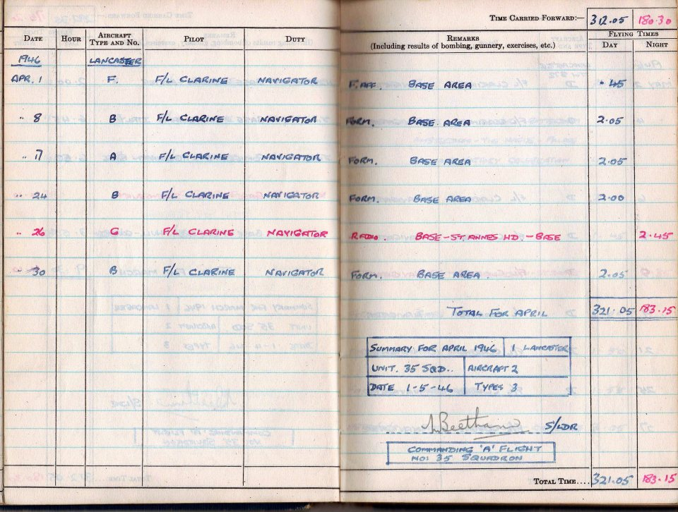 RC Weeden - Logbook 1946 - Page 03
