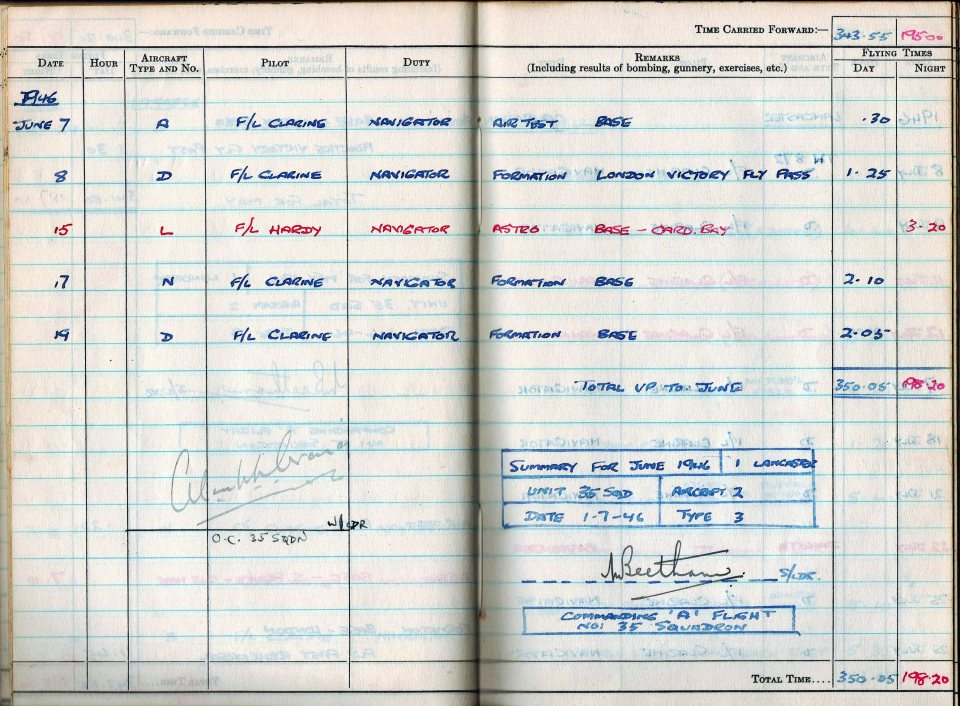 RC Weeden - Logbook 1946 - Page 06