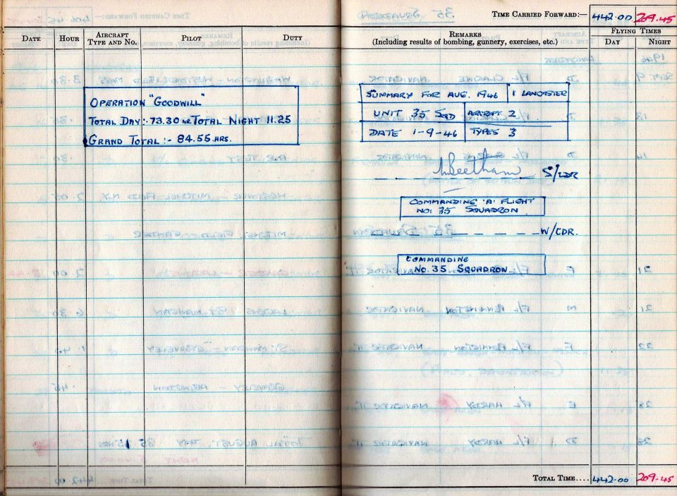 RC Weeden - Logbook 1946 - Page 10 - Operation Goodwill