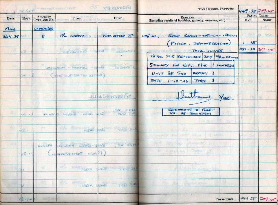 RC Weeden - Logbook 1946 - Page 12