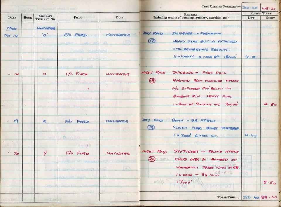RC Weeden - Logbook - MEPAL Page 06 (Missions 17-20)