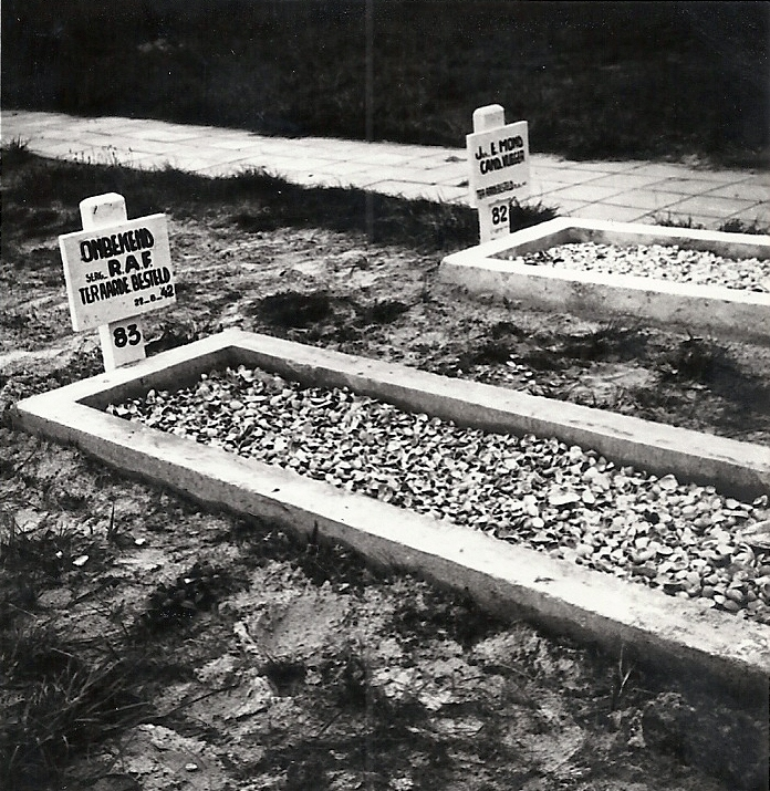 grave 83 unknown possibel Mc Kenzie