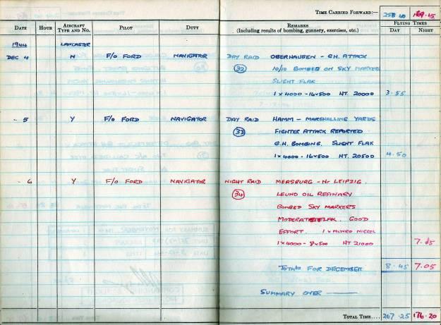 RC Weeden - Logbook - MEPAL Page 11 (Missions 32-34)