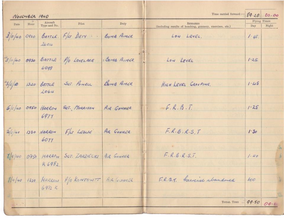 Gwyn Martin logbook 011