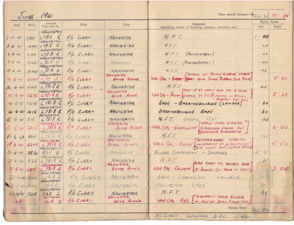 Gwyn Martin logbook 021