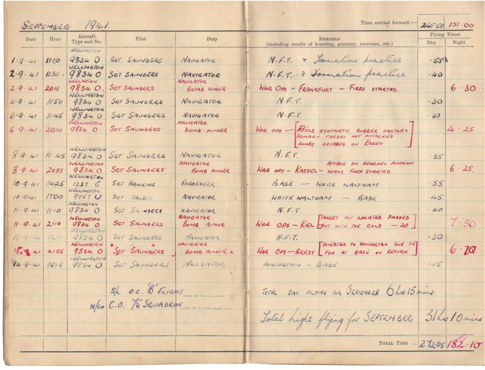 Gwyn Martin logbook 029