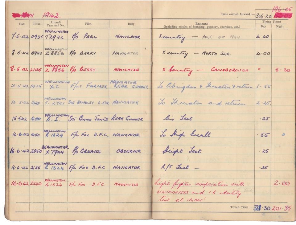 Gwyn Martin logbook 036
