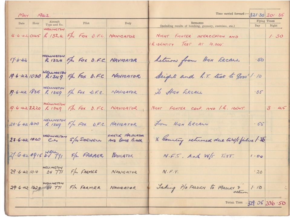 Gwyn Martin logbook 037