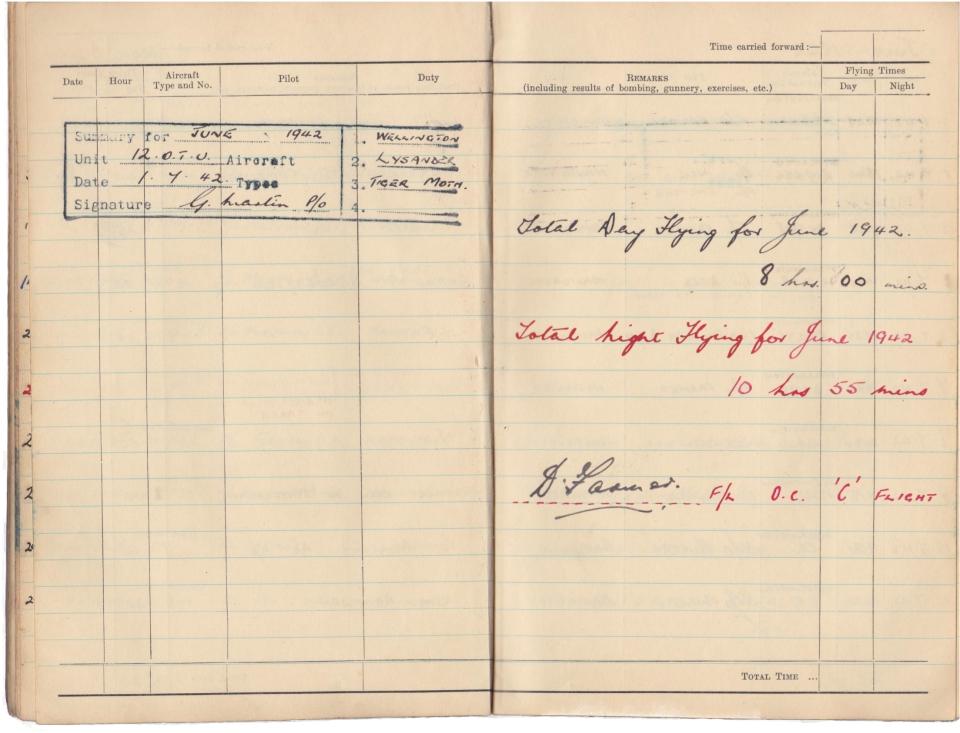 Gwyn Martin logbook 040