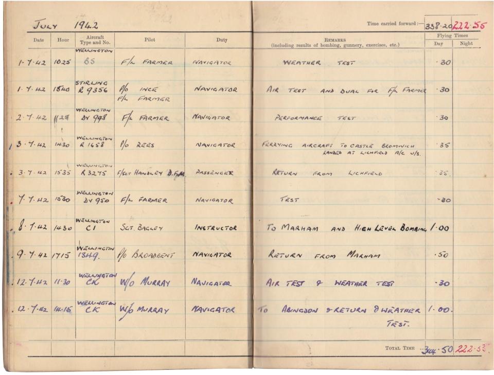 Gwyn Martin logbook 041
