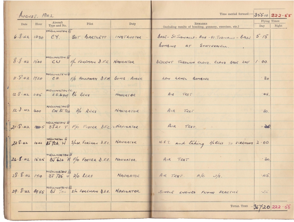 Gwyn Martin logbook 044