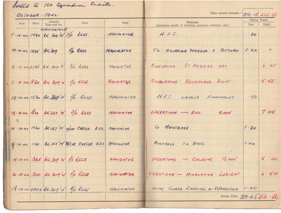 Gwyn Martin logbook 047