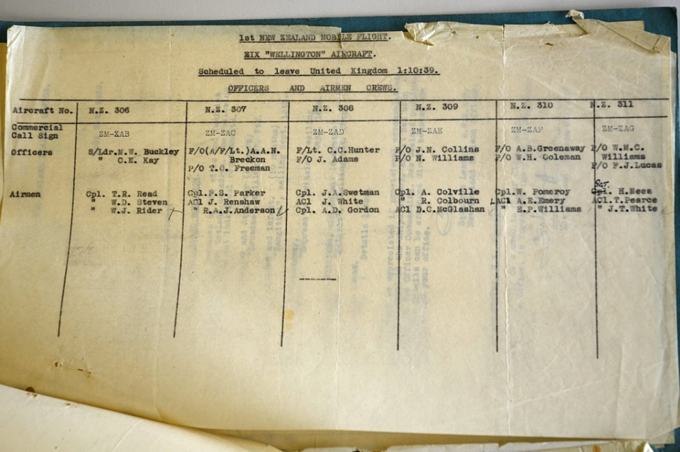 newzealandsquadron-1stmobilefltcrewlistsaug1939